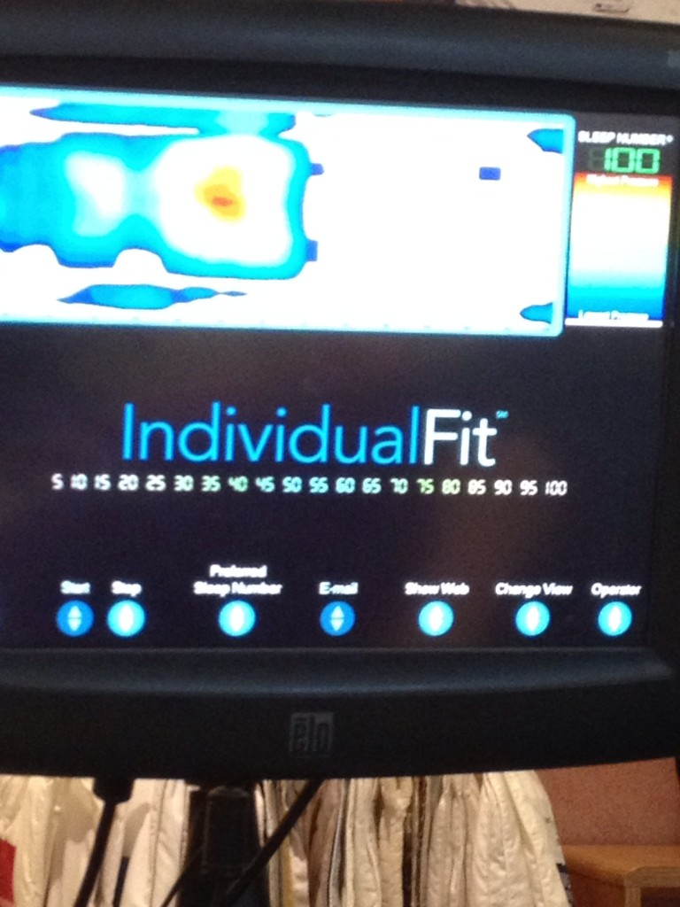 individual fit