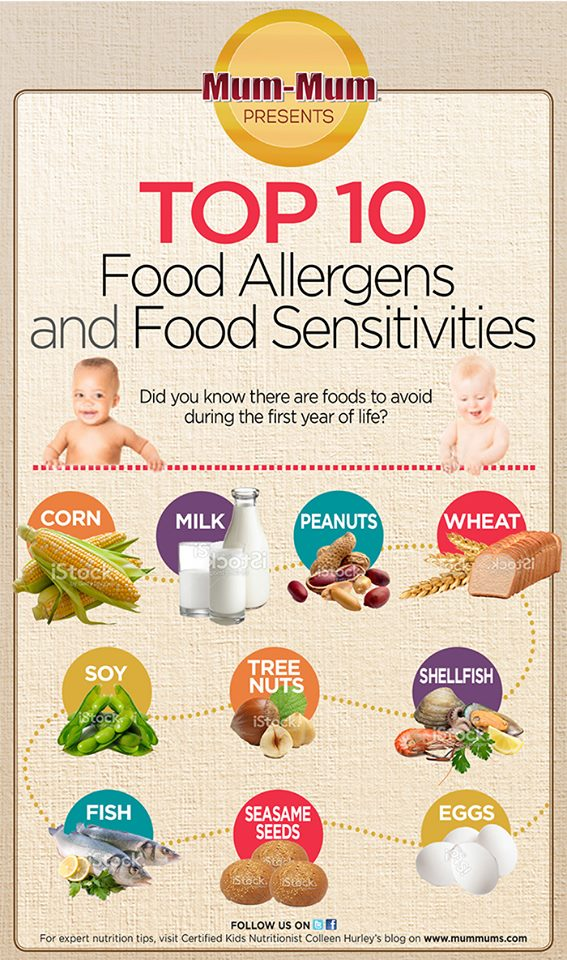 non-GMO snack  Top 10 Food Allergens and Senstivities
